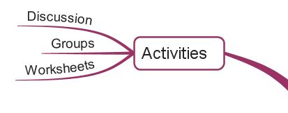 Step 6: Plan your activities