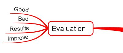 Step 7: Establish how you will evaluate