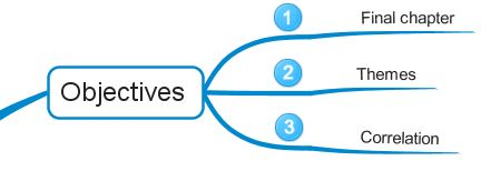 Step 2: Determine the objectives