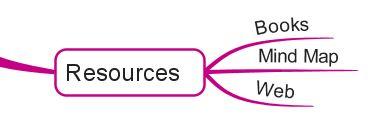 Step 5: Recognize your resources